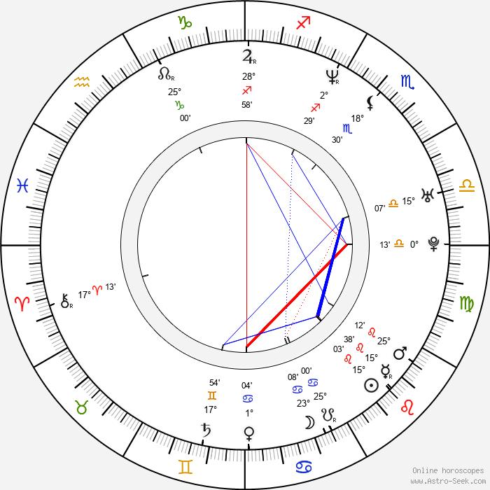 Aleksey Popogrebskiy - Birth horoscope chart