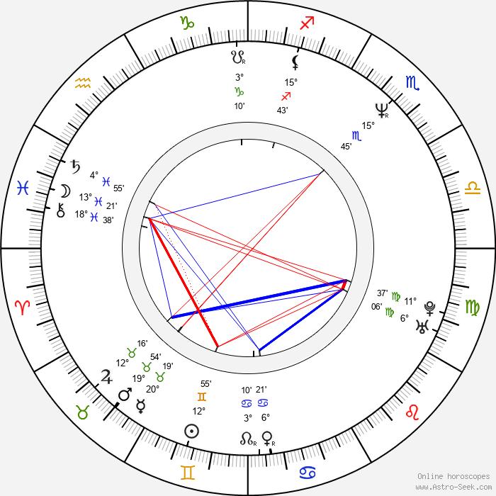 Aleksey Serebryakov - Birth horoscope chart