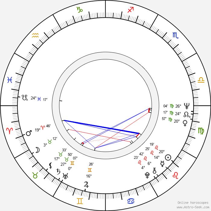 Alena Bradáčová - Birth horoscope chart