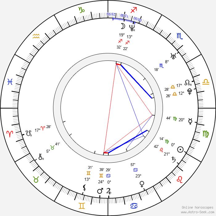 Alenka Gotar - Birth horoscope chart