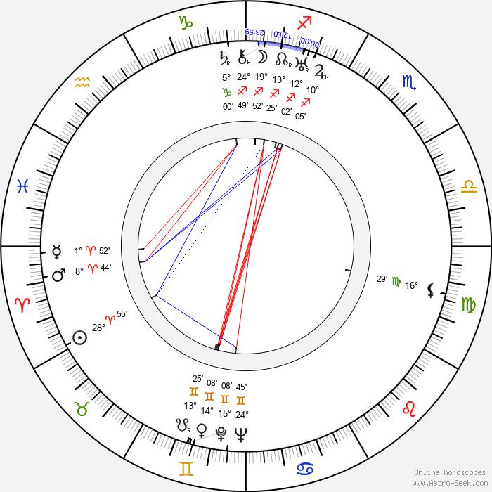 Aleš Podhorský - Birth horoscope chart