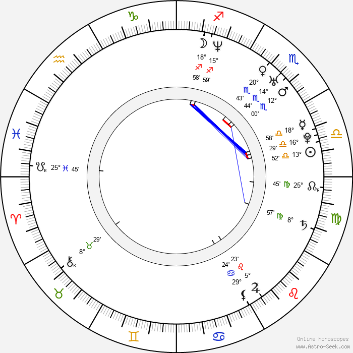 Alesha Dixon - Birth horoscope chart