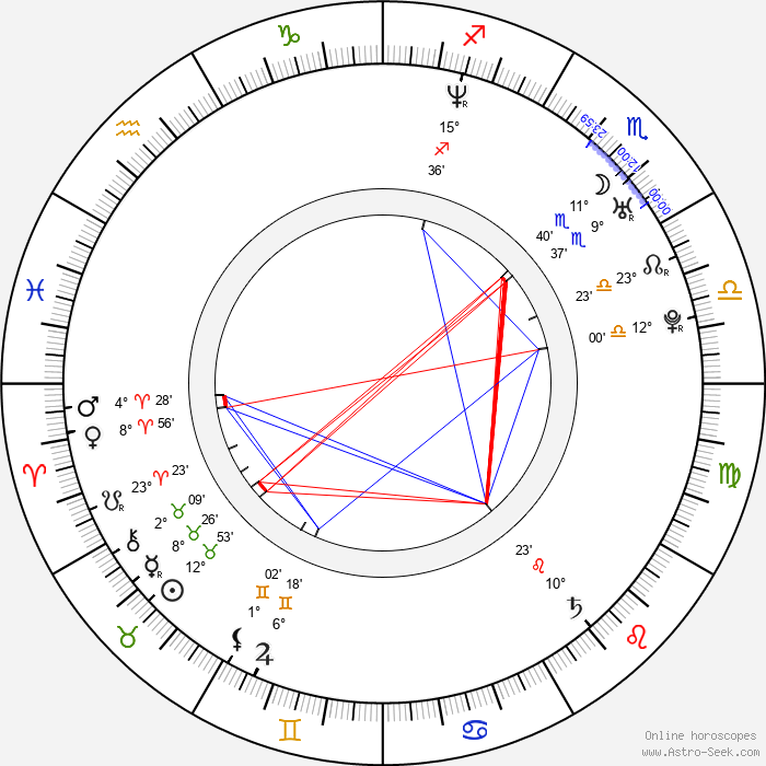 Alessandro Battilocchio - Birth horoscope chart