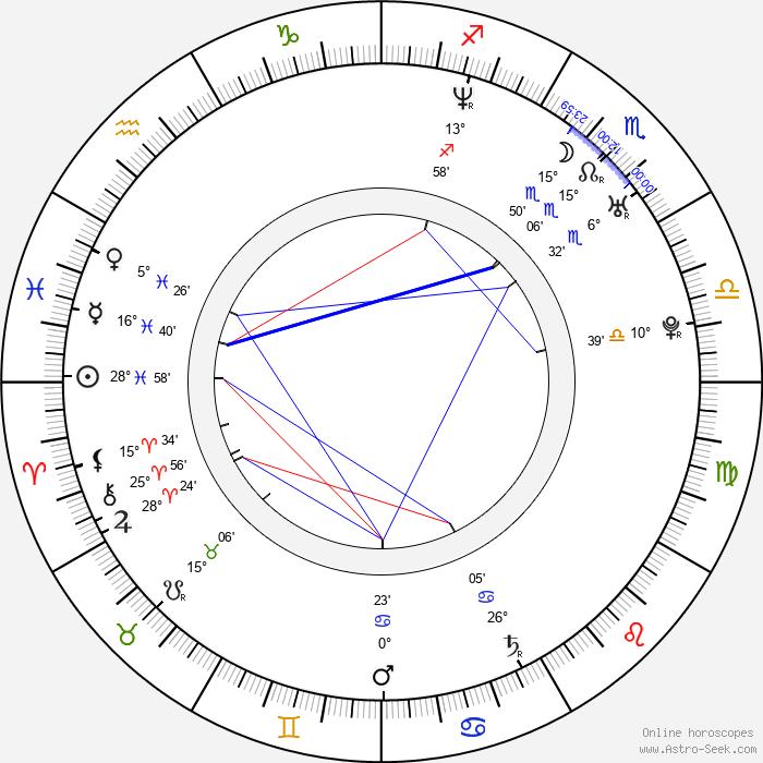 Alessandro Nesta - Birth horoscope chart