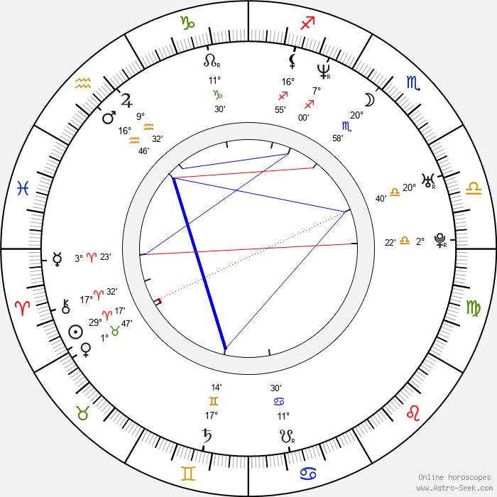 Alessandro Preziosi - Birth horoscope chart