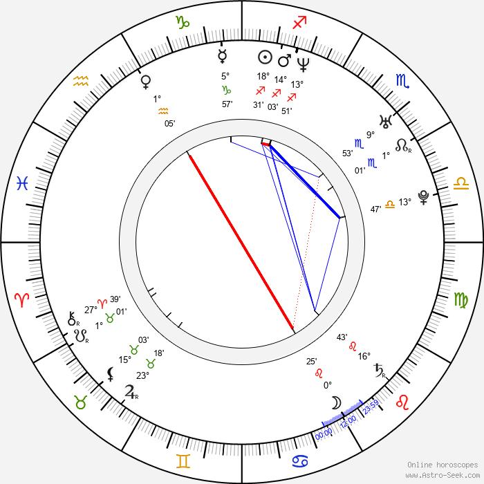 Alessia Fabiani - Birth horoscope chart