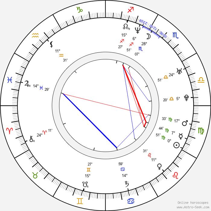 Alessia Merz - Birth horoscope chart