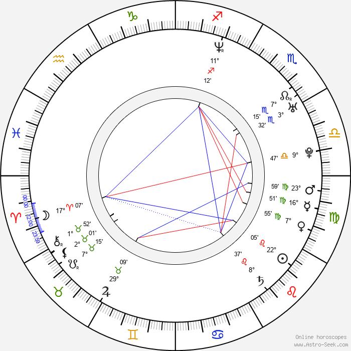 Alex Albrecht - Birth horoscope chart