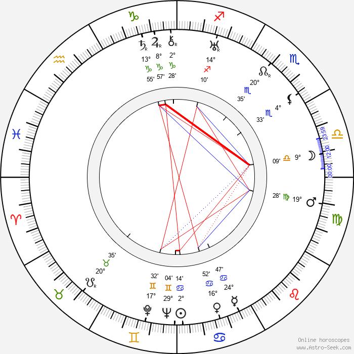 Alex Callam - Birth horoscope chart