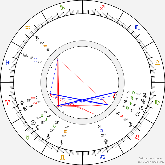 Alex Cord - Birth horoscope chart