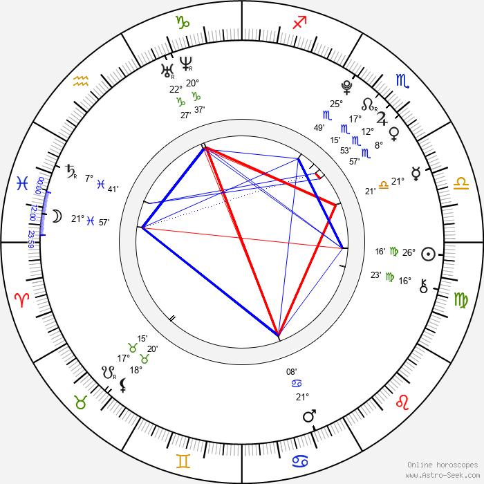 Alex Etel - Birth horoscope chart