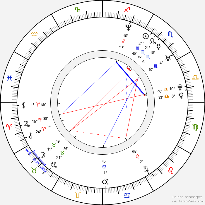 Alex Foxx - Birth horoscope chart