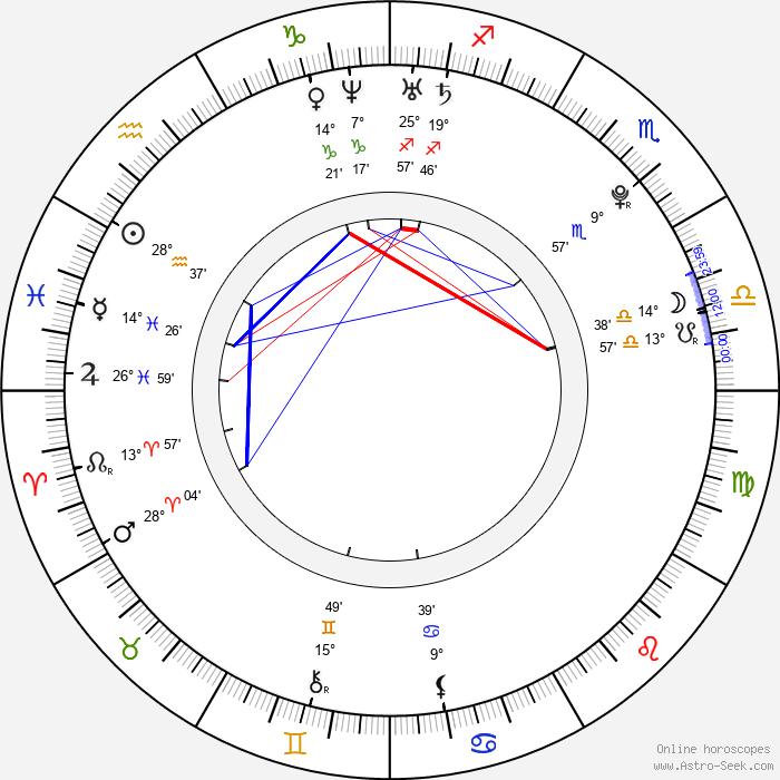 Alex Frost - Birth horoscope chart