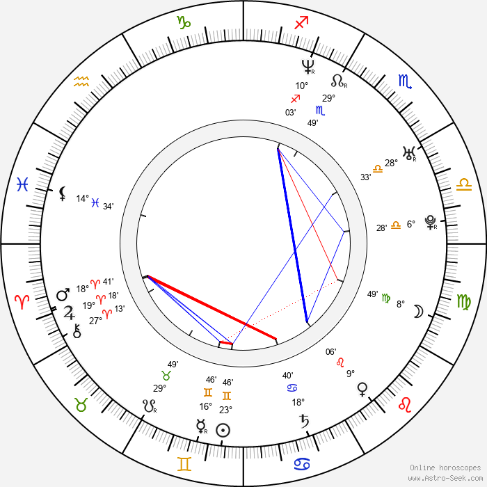 Alex Galvin - Birth horoscope chart
