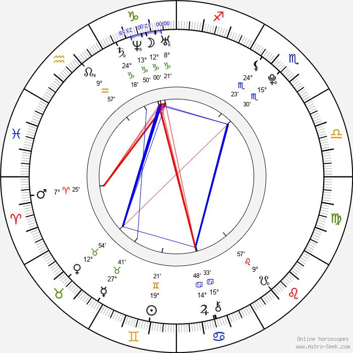 Alex Hoover - Birth horoscope chart