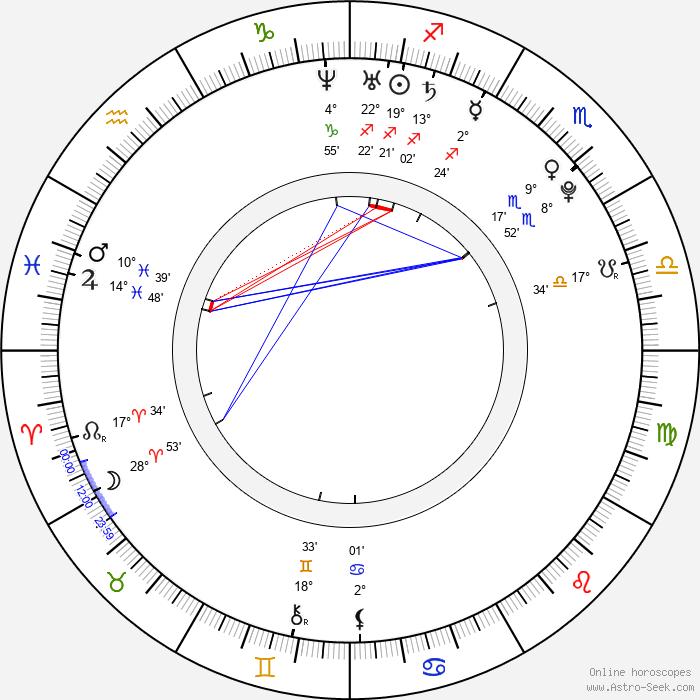 Alex House - Birth horoscope chart
