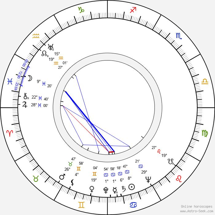 Alex Segal - Birth horoscope chart