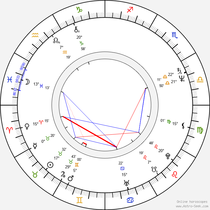 Alex Van Halen - Birth horoscope chart