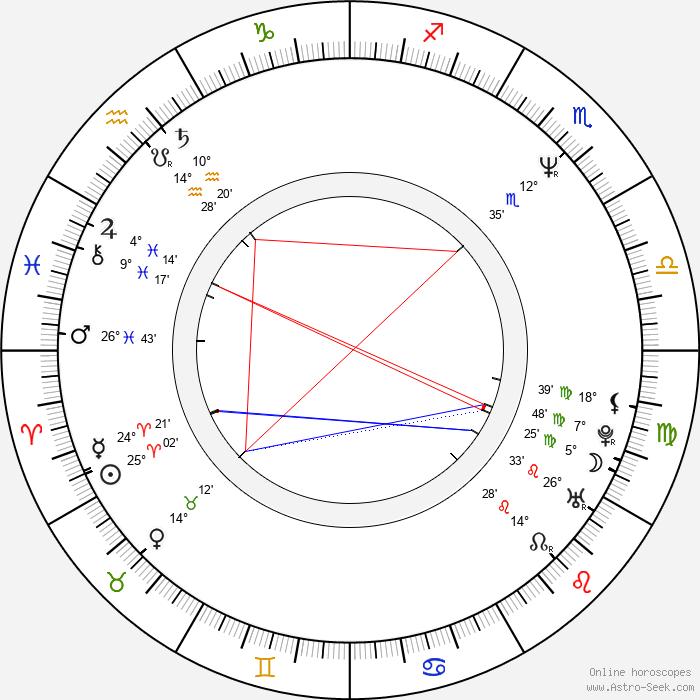 Alex Veadov - Birth horoscope chart