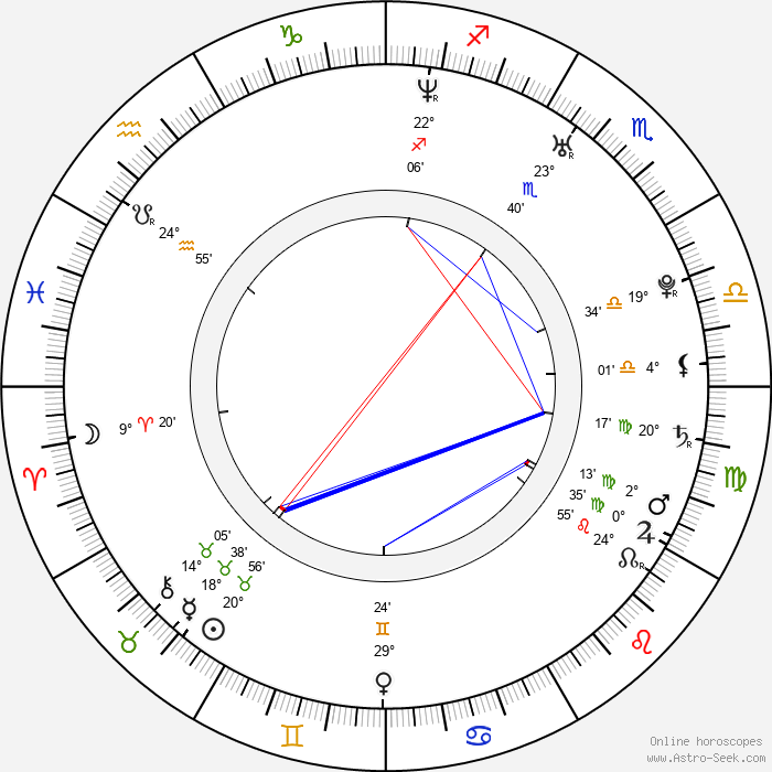 Alex Weed - Birth horoscope chart