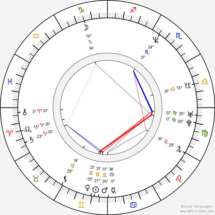 Alexa Maria Surholt - Birth horoscope chart