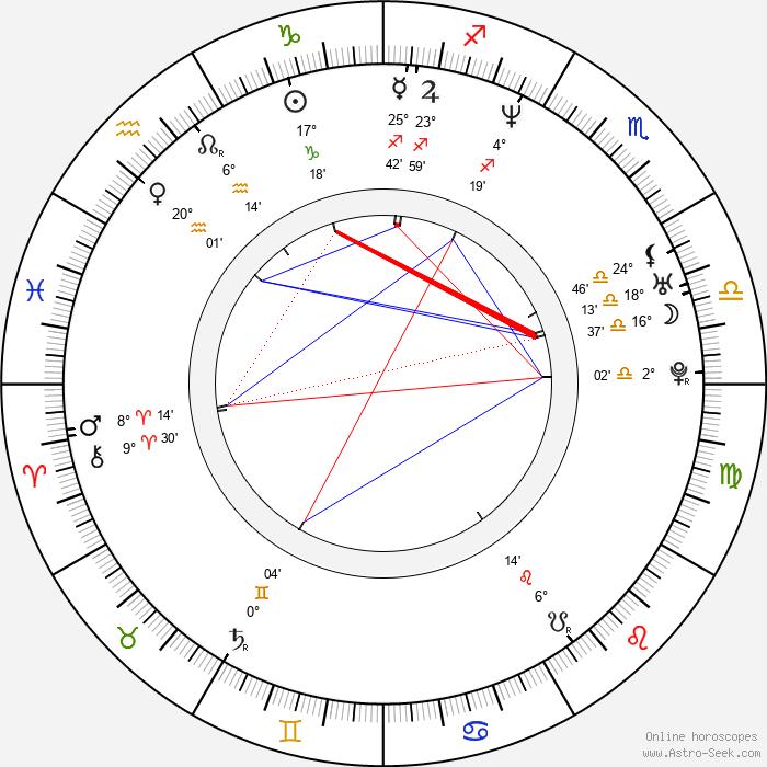 Alexander Eik - Birth horoscope chart