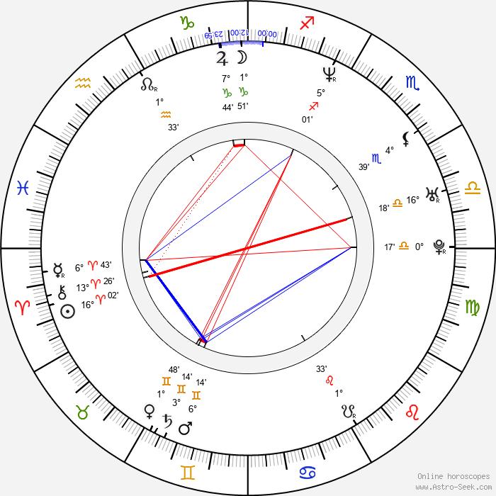 Alexander Enberg - Birth horoscope chart