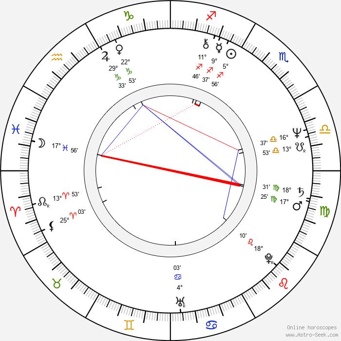 Alexander Godunov - Birth horoscope chart