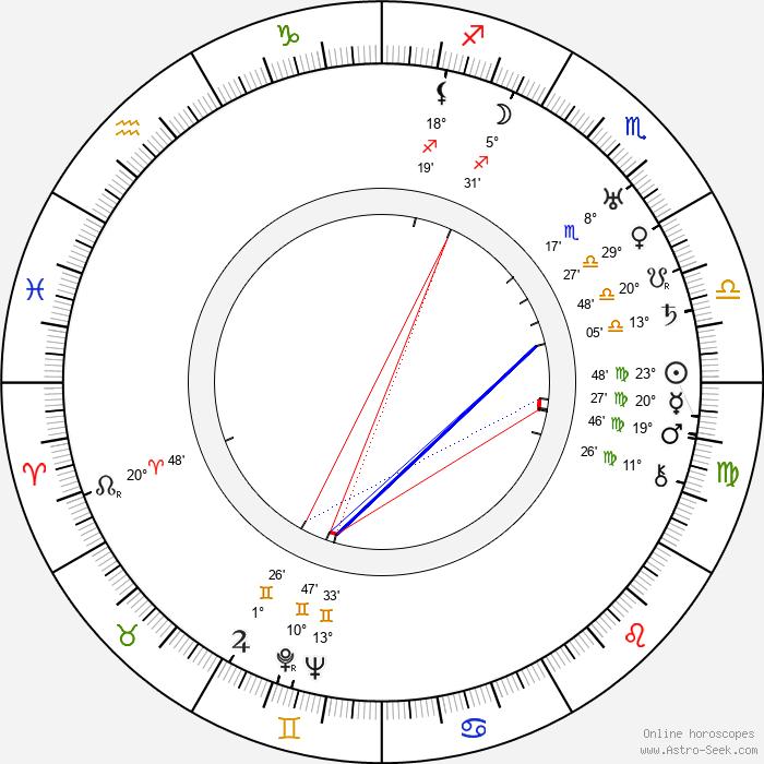 Alexander Korda - Birth horoscope chart