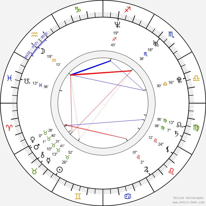Alexander Nanau - Birth horoscope chart
