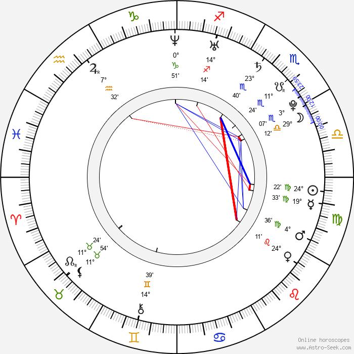 Alexander Ovechkin - Birth horoscope chart