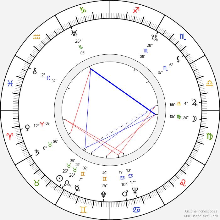 Alexander Paal - Birth horoscope chart