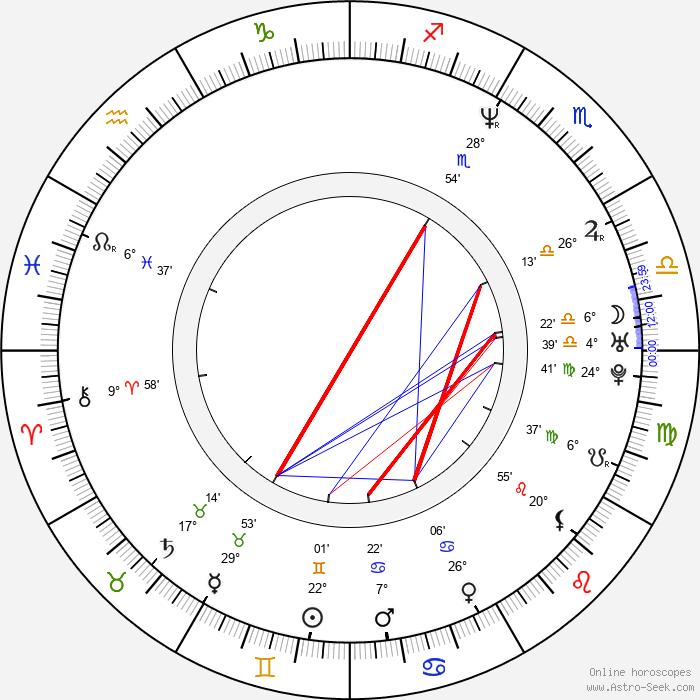 Alexander Pschill - Birth horoscope chart
