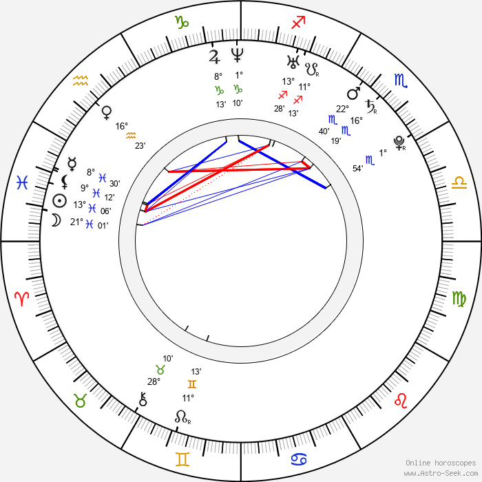 Alexander Semin - Birth horoscope chart