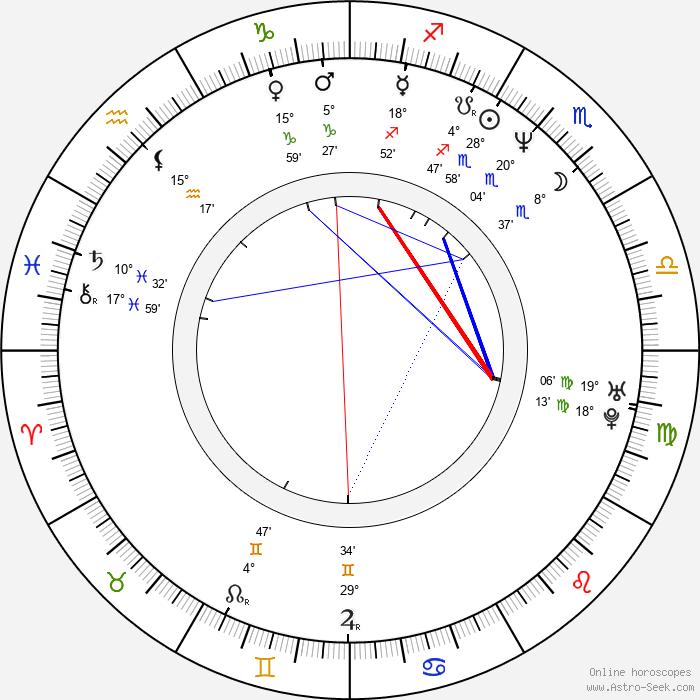 Alexander Siddig - Birth horoscope chart