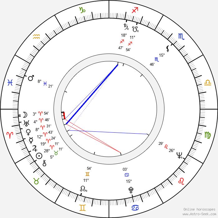 Alexander Singer - Birth horoscope chart
