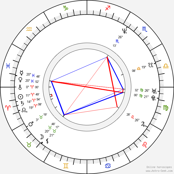 Alexander Stubb - Birth horoscope chart