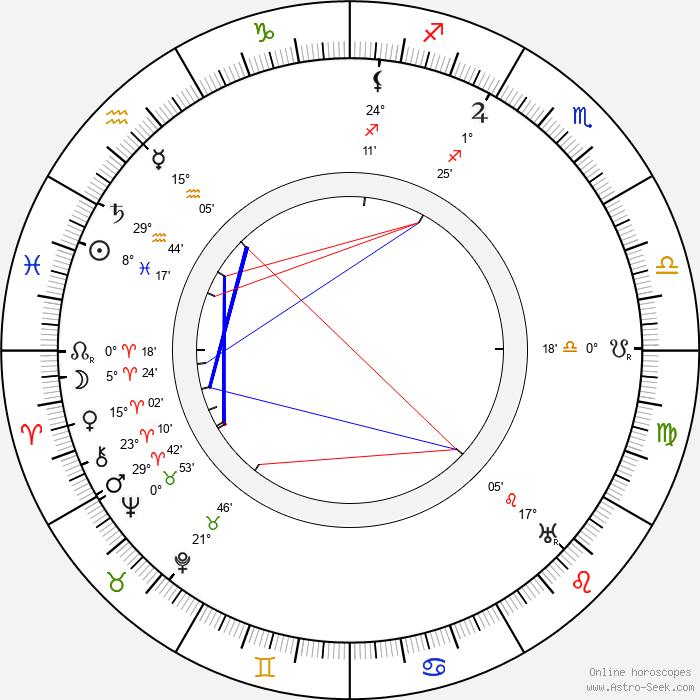 Alexander Třebovský - Birth horoscope chart