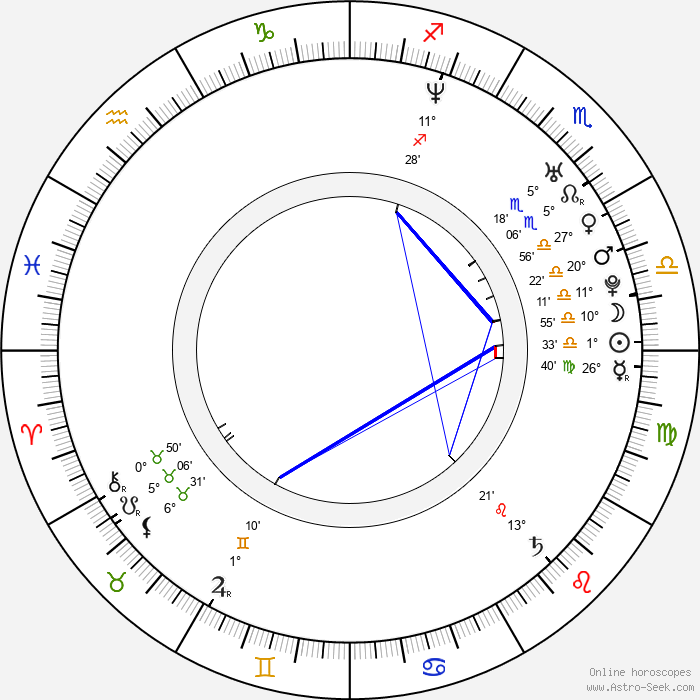 Alexander Vesha - Birth horoscope chart