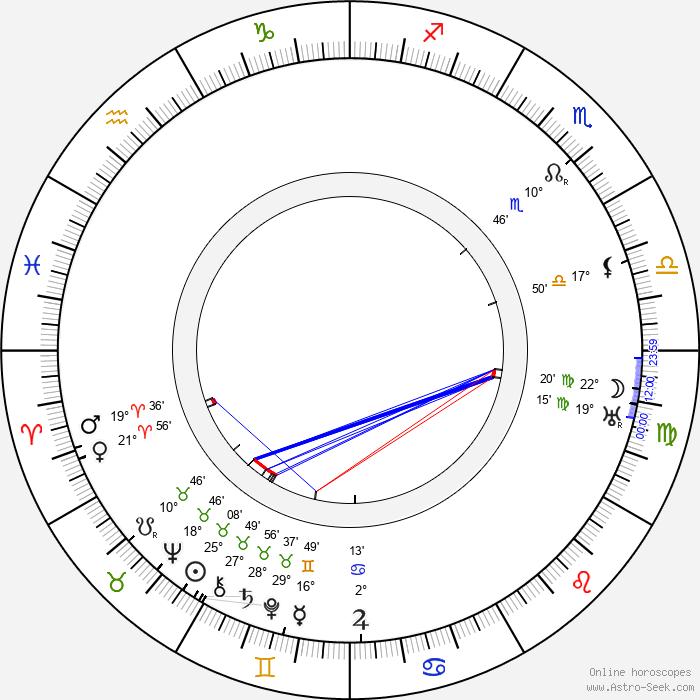 Alexander Vesnin - Birth horoscope chart