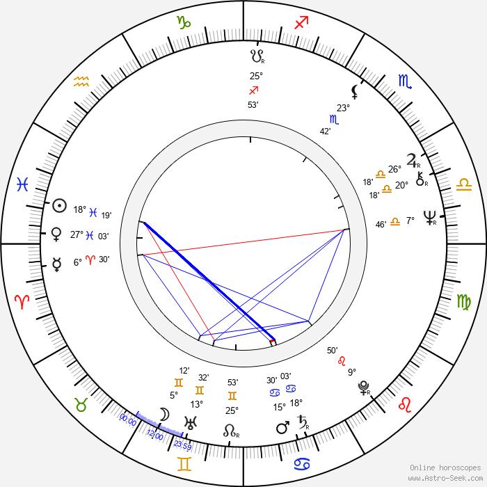 Alexandra Bastedo - Birth horoscope chart