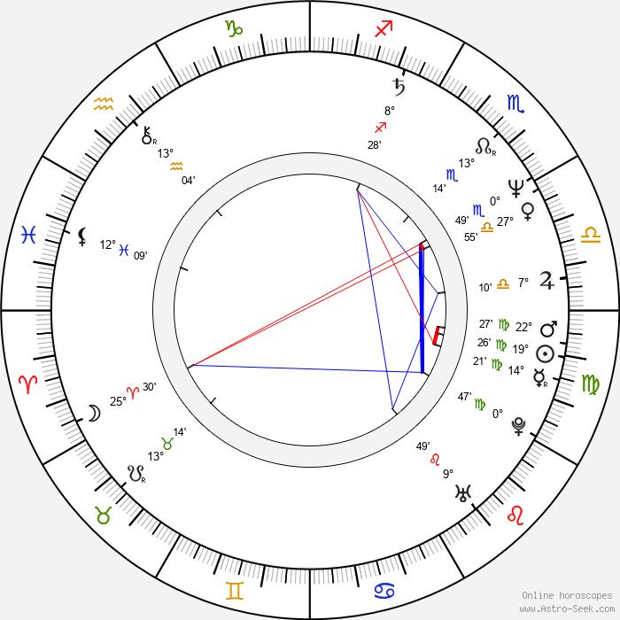 Alexandra Delli Colli - Birth horoscope chart