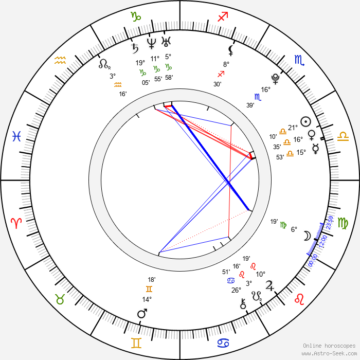 Alexandra Krosney - Birth horoscope chart