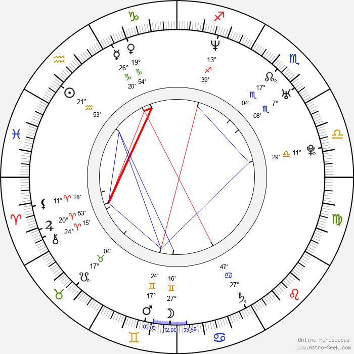 Alexandra Neldel - Birth horoscope chart