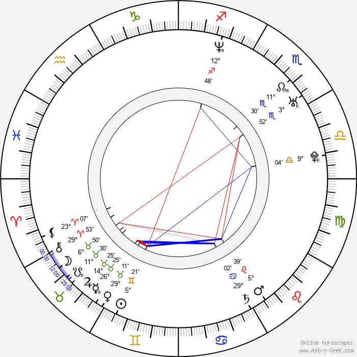 Alexandra Seefisch - Birth horoscope chart