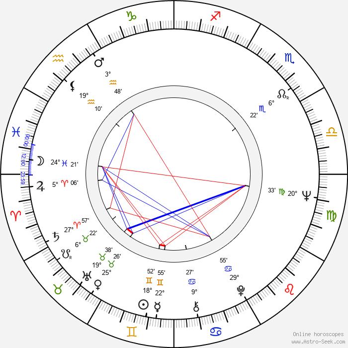Alexandra Stewart - Birth horoscope chart
