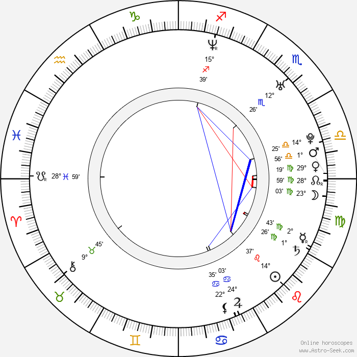 Alexandre Aja - Birth horoscope chart