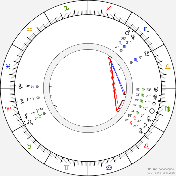 Alexandre Azaria - Birth horoscope chart