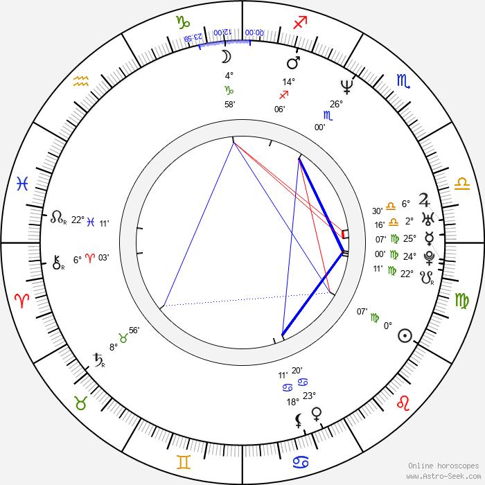 Alexandre Gavras - Birth horoscope chart