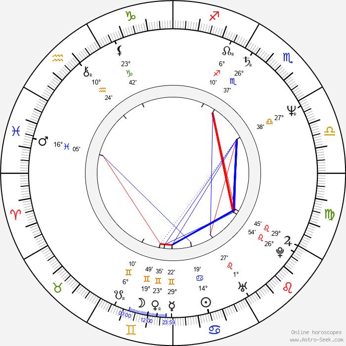 Alexej Pyško - Birth horoscope chart